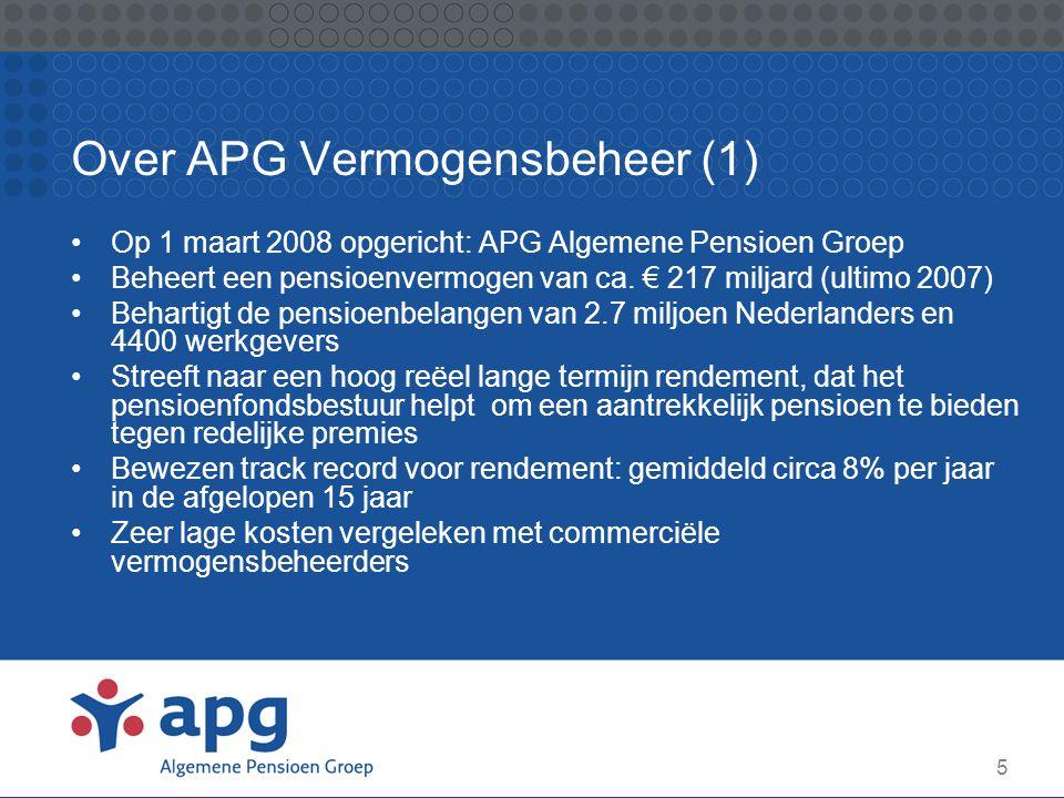 5 Over APG Vermogensbeheer (1) Op 1 maart 2008 opgericht: APG Algemene Pensioen Groep Beheert een pensioenvermogen van ca. € 217 miljard (ultimo 2007)