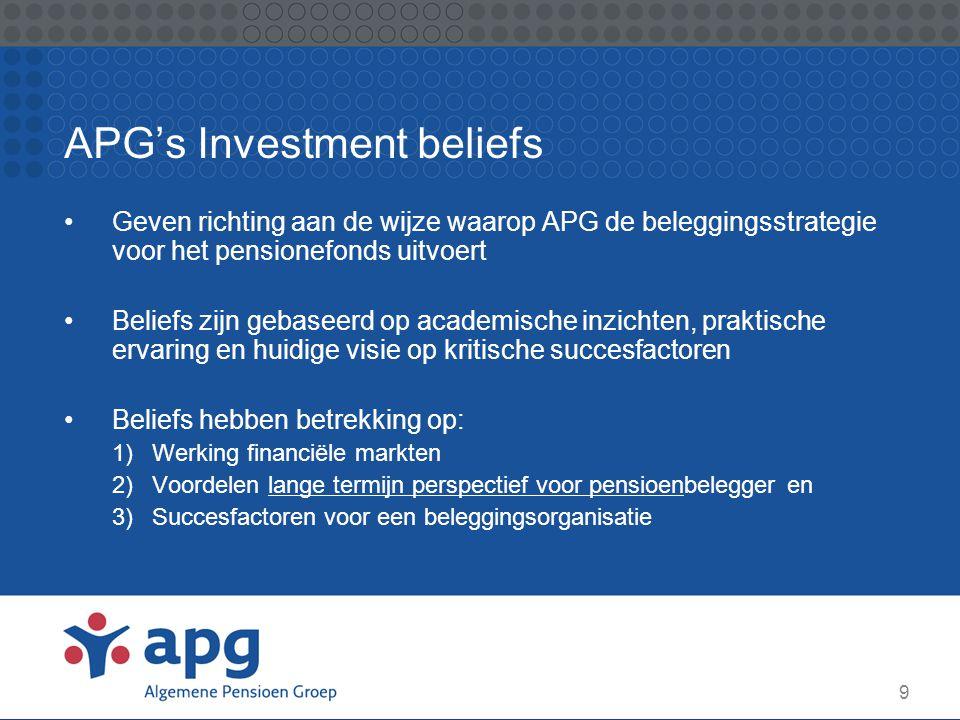 9 APG's Investment beliefs Geven richting aan de wijze waarop APG de beleggingsstrategie voor het pensionefonds uitvoert Beliefs zijn gebaseerd op aca