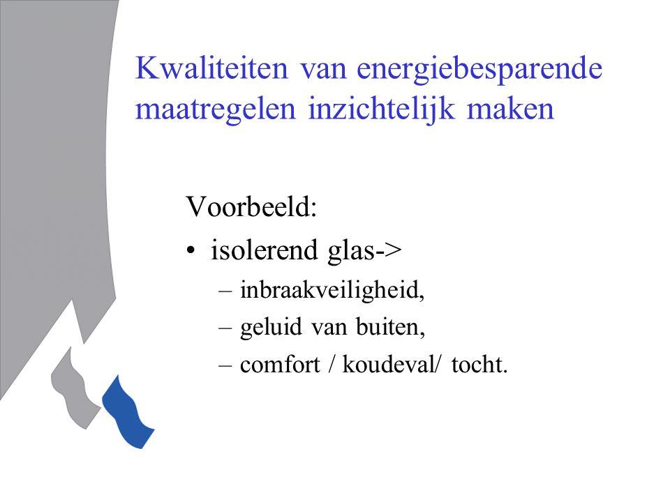 Kwaliteiten van energiebesparende maatregelen inzichtelijk maken Voorbeeld: isolerend glas-> –inbraakveiligheid, –geluid van buiten, –comfort / koudeval/ tocht.
