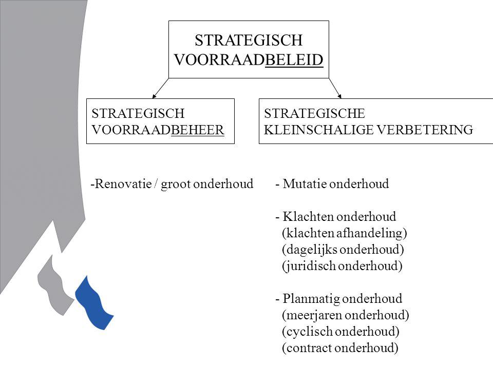 STRATEGISCH VOORRAADBELEID STRATEGISCH VOORRAADBEHEER STRATEGISCHE KLEINSCHALIGE VERBETERING - Mutatie onderhoud - Klachten onderhoud (klachten afhandeling) (dagelijks onderhoud) (juridisch onderhoud) - Planmatig onderhoud (meerjaren onderhoud) (cyclisch onderhoud) (contract onderhoud) -Renovatie / groot onderhoud