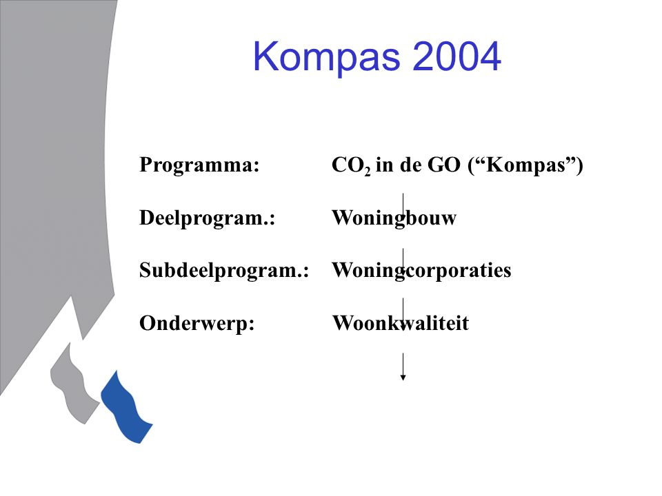 Kompas 2004 Programma: CO 2 in de GO ( Kompas ) Deelprogram.: Woningbouw Subdeelprogram.: Woningcorporaties Onderwerp: Woonkwaliteit