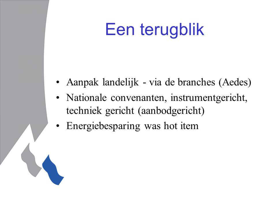Ontwikkelingen Energy performance directive (EPD) Energiepremieregeling (EPR / EPA) Energieprestatienorm (EPN EPC) Kompas programma