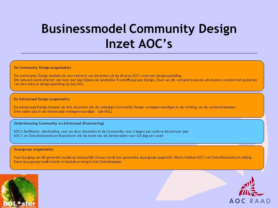 3 Businessmodel Community Design Inzet AOC's De Community Design (organisatie) De community Design bestaat uit een netwerk van docenten uit de diverse AOC's met een designopleiding.