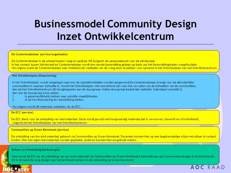 4 Businessmodel Community Design Inzet Ontwikkelcentrum De Contentmakelaar (service/organisatie) De Contentmakelaar is de schakel tussen vraag en aanbod.