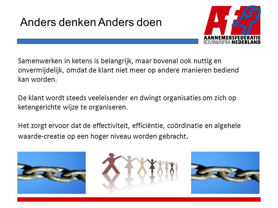 Anders denken Anders doen Samenwerken in ketens is belangrijk, maar bovenal ook nuttig en onvermijdelijk, omdat de klant niet meer op andere manieren bediend kan worden.