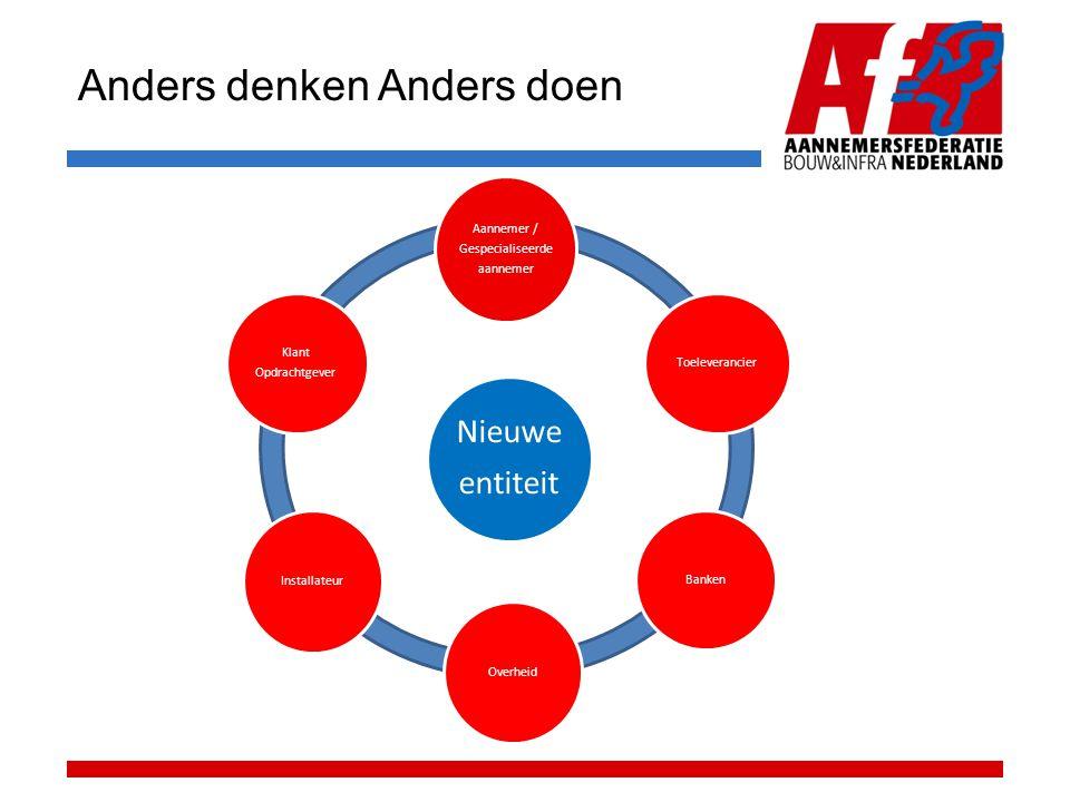 Anders denken Anders doen Nieuwe entiteit Aannemer / Gespecialiseerde aannemer Toeleverancier Banken Overheid Installateur Klant Opdrachtgever
