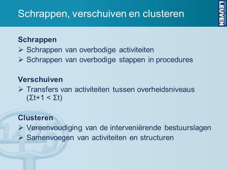 Schrappen, verschuiven en clusteren Schrappen  Schrappen van overbodige activiteiten  Schrappen van overbodige stappen in procedures Verschuiven  T