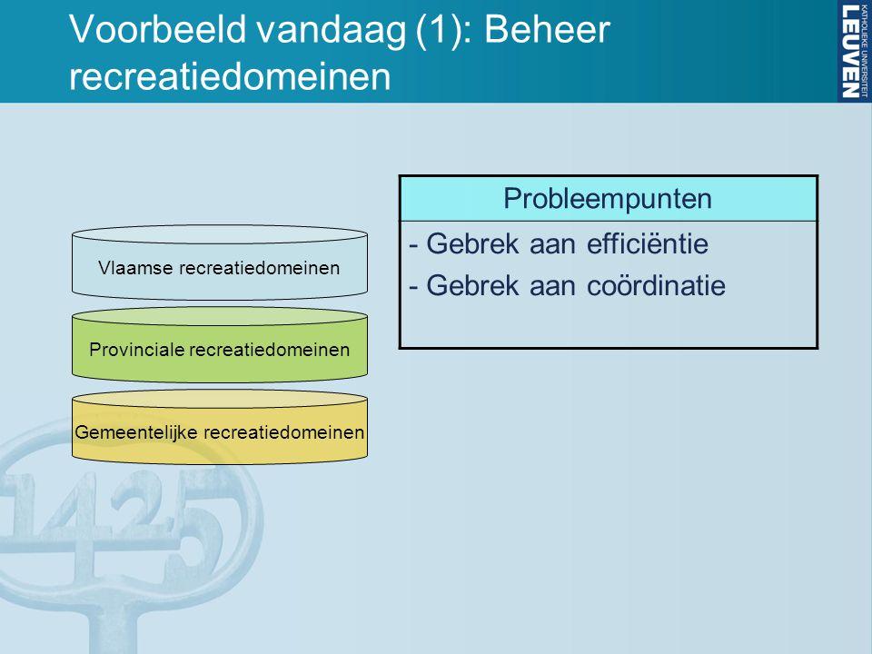 Voorbeeld vandaag (1): Beheer recreatiedomeinen Vlaamse recreatiedomeinen Provinciale recreatiedomeinen Gemeentelijke recreatiedomeinen Probleempunten