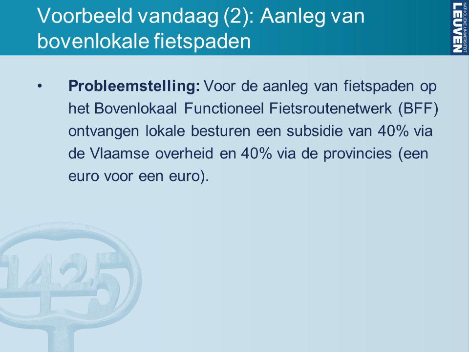Voorbeeld vandaag (2): Aanleg van bovenlokale fietspaden Probleemstelling: Voor de aanleg van fietspaden op het Bovenlokaal Functioneel Fietsroutenetw