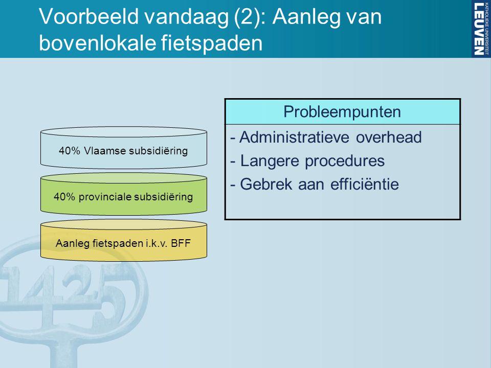 Voorbeeld vandaag (2): Aanleg van bovenlokale fietspaden 40% Vlaamse subsidiëring 40% provinciale subsidiëring Aanleg fietspaden i.k.v. BFF Probleempu