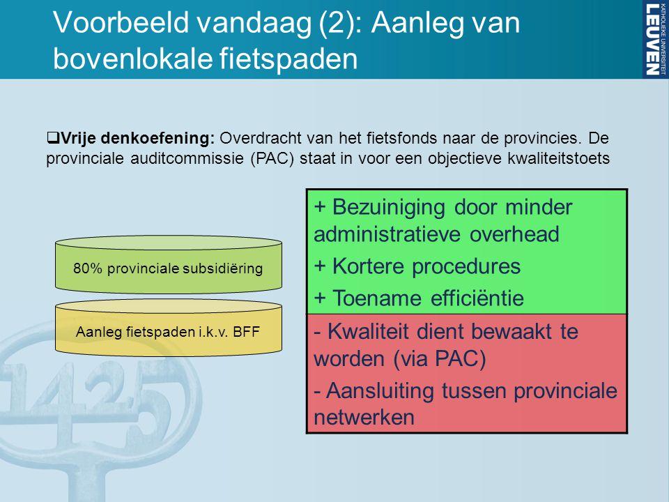 Voorbeeld vandaag (2): Aanleg van bovenlokale fietspaden 80% provinciale subsidiëring Aanleg fietspaden i.k.v. BFF + Bezuiniging door minder administr