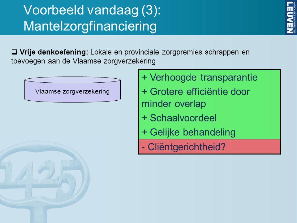 Voorbeeld vandaag (3): Mantelzorgfinanciering Vlaamse zorgverzekering + Verhoogde transparantie + Grotere efficiëntie door minder overlap + Schaalvoor