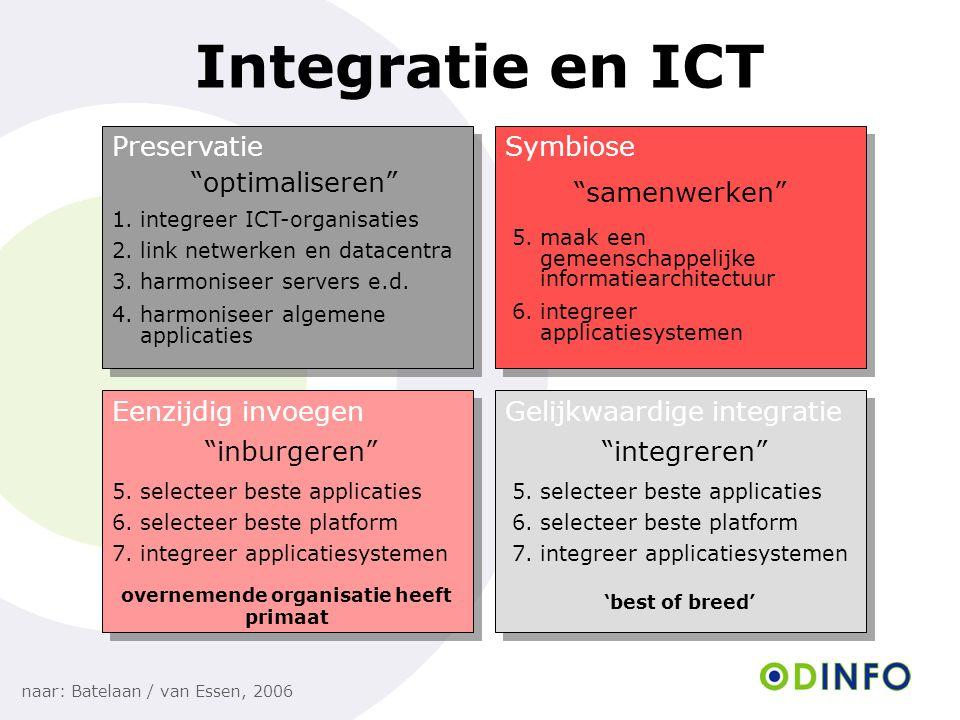 """Integratie en ICT naar: Batelaan / van Essen, 2006 PreservatieSymbiose Eenzijdig invoegenGelijkwaardige integratie """"optimaliseren"""" """"samenwerken"""" """"inbu"""