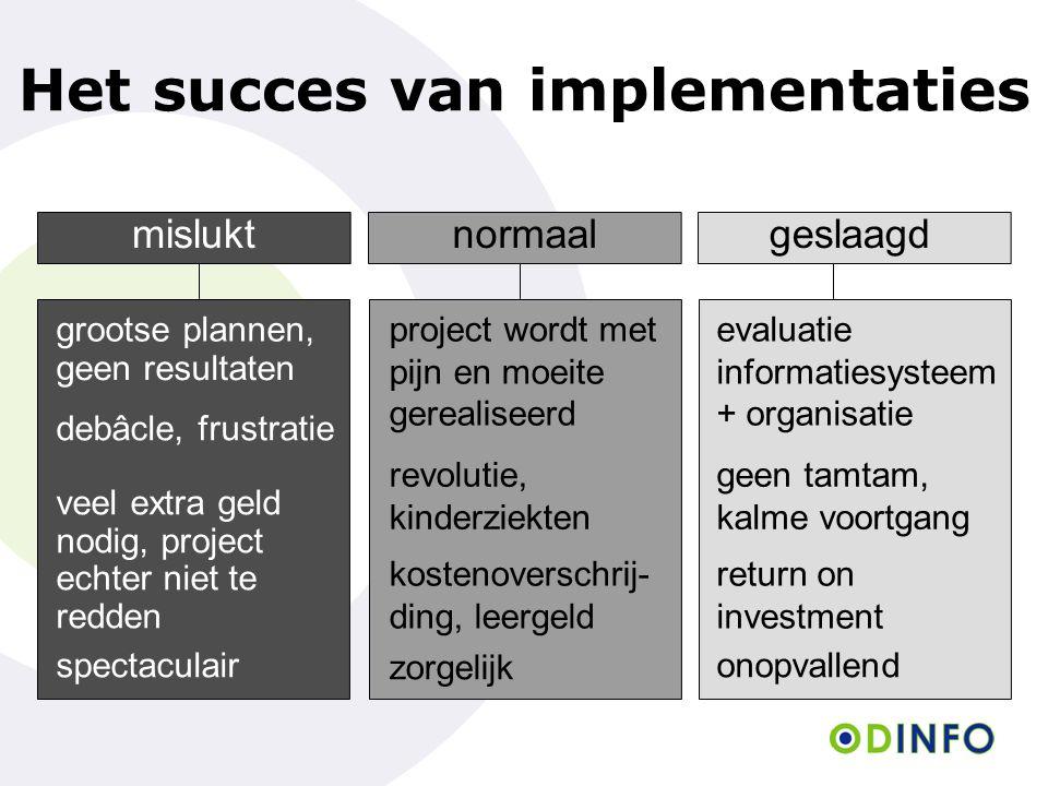 Het succes van implementaties misluktgeslaagd grootse plannen, geen resultaten debâcle, frustratie veel extra geld nodig, project echter niet te redde