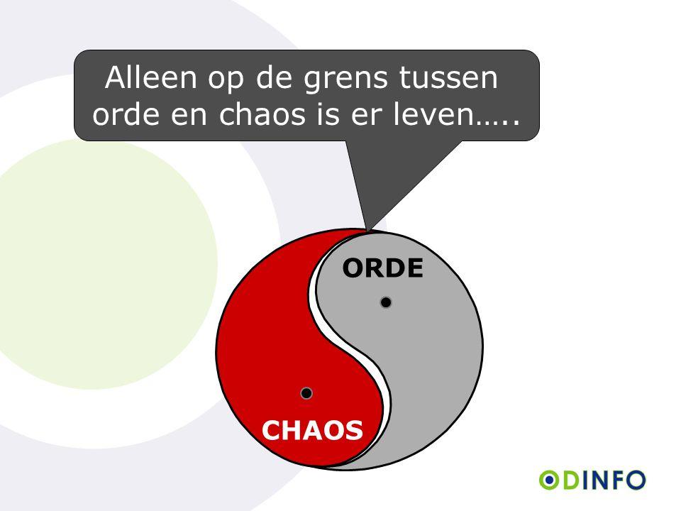 CHAOS ORDE Alleen op de grens tussen orde en chaos is er leven…..
