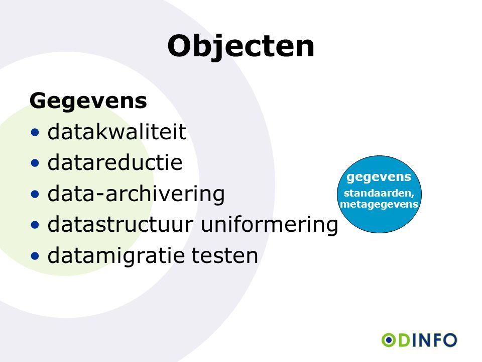 Objecten Gegevens datakwaliteit datareductie data-archivering datastructuur uniformering datamigratie testen gegevens standaarden, metagegevens