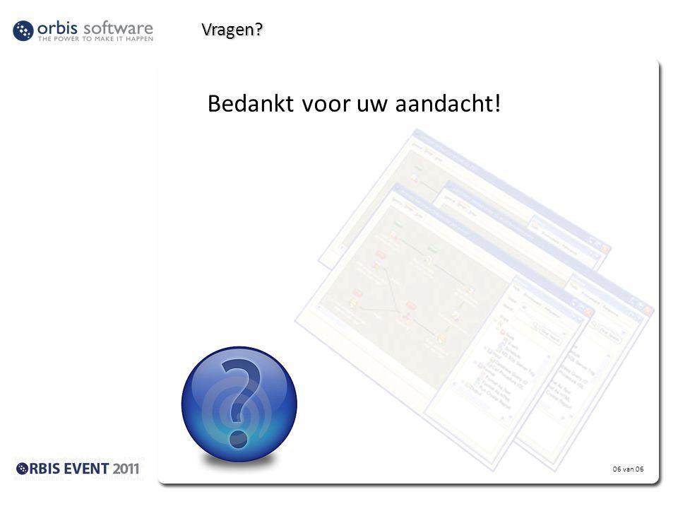 Aanbieding: Tot 31-12-2011 ontvangt u een korting van € 500,00 op uw Portal4U licentie.
