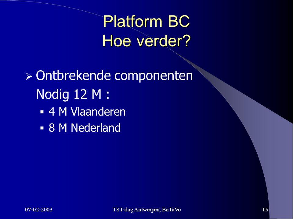07-02-2003TST-dag Antwerpen, BaTaVo15 Platform BC Hoe verder.