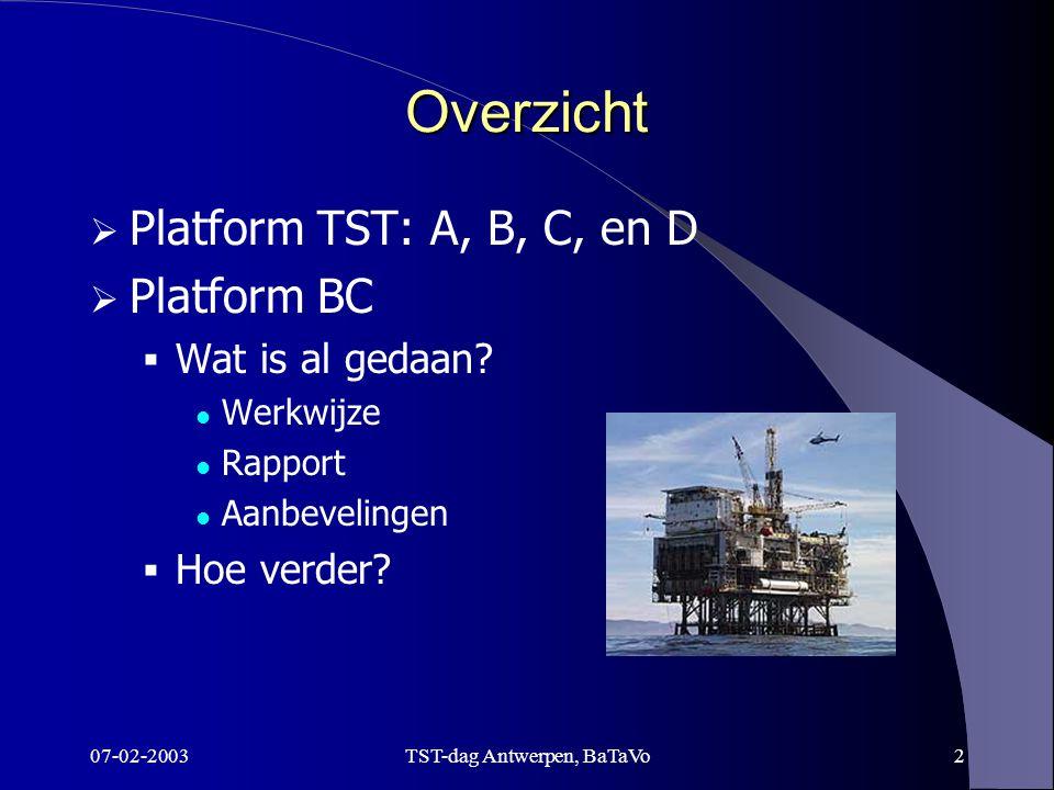 07-02-2003TST-dag Antwerpen, BaTaVo3 Platform TST: 4 actielijnen  A: Makel- en schakelfunctie Bijv.
