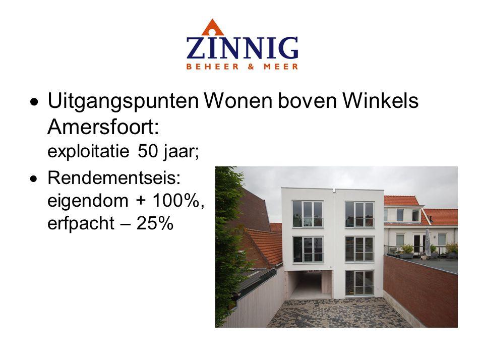  Uitgangspunten Wonen boven Winkels Amersfoort: exploitatie 50 jaar;  Rendementseis: eigendom + 100%, erfpacht – 25%