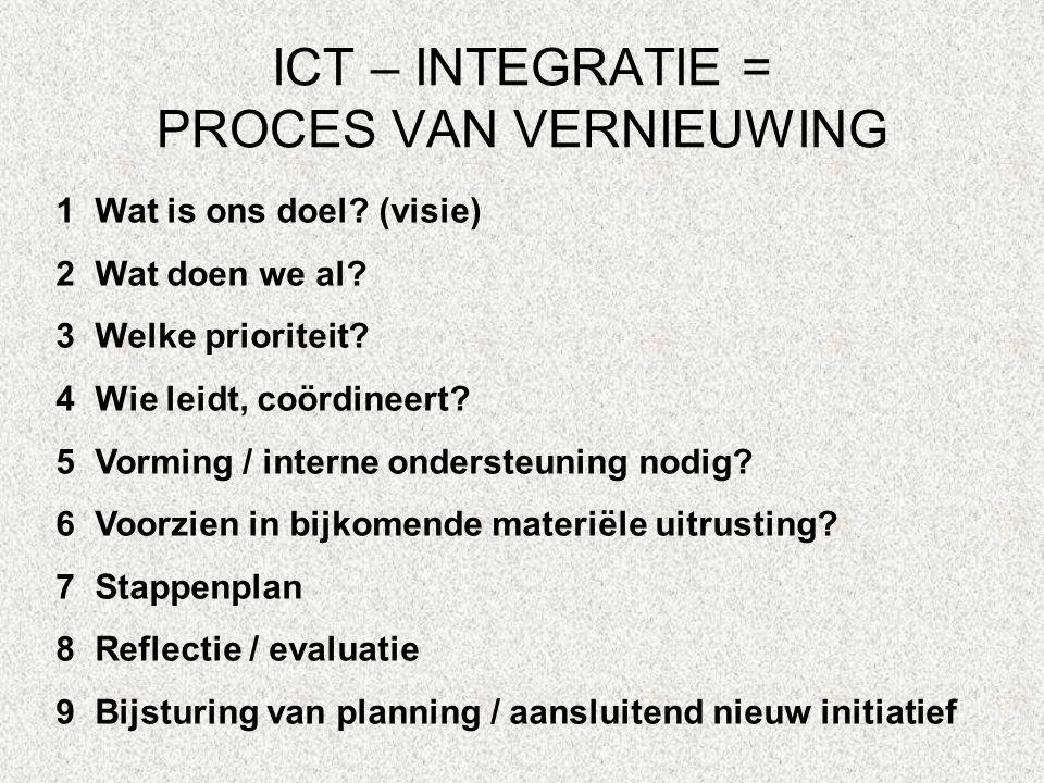 ICT – INTEGRATIE = PROCES VAN VERNIEUWING 1Wat is ons doel.