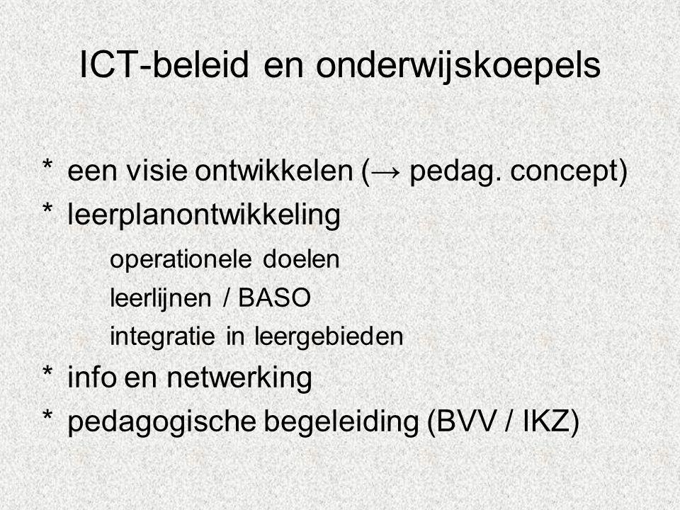 ICT-beleid en onderwijskoepels *een visie ontwikkelen (→ pedag. concept) *leerplanontwikkeling operationele doelen leerlijnen / BASO integratie in lee