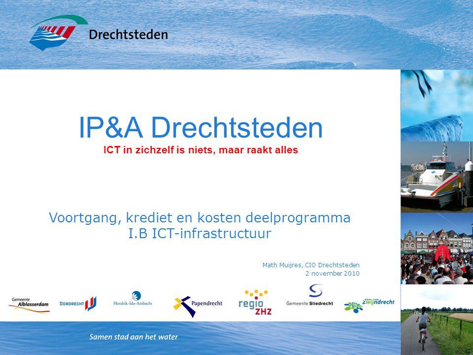IPA, deelprogramma I.B 1.Telefonie 1. Vast (VOIP) 2.
