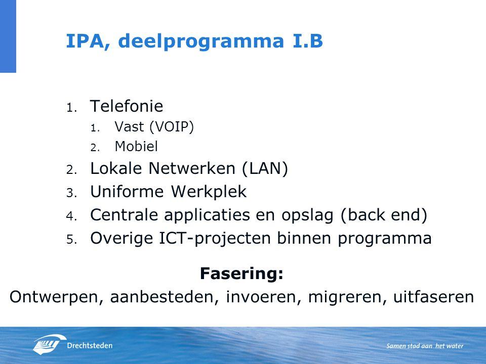 IPA, deelprogramma I.B 1. Telefonie 1. Vast (VOIP) 2.