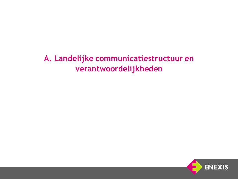 3 3 3 Overlegstructuren Landelijk: Communicatiestructuur Netbeheer Nederland