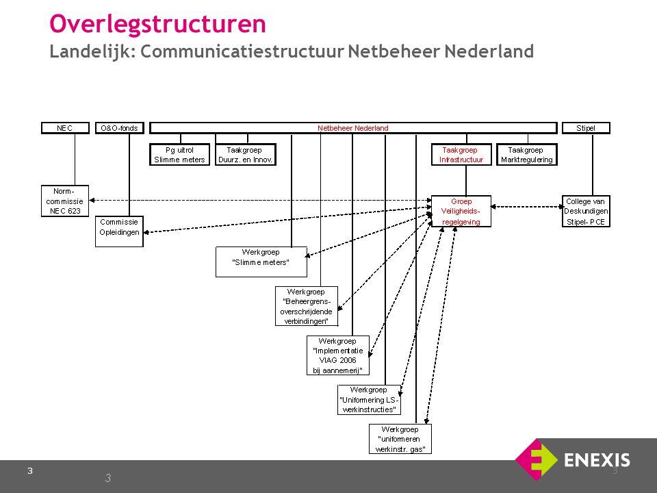 4 4 Stedin Endinet Enexis Mart Vossen Netbeheer Nederland Aliander Tennet Cogas DMWBWestland Infra Rendo Overlegstructuren Landelijk: Wie is wie binnen G.V.R.?
