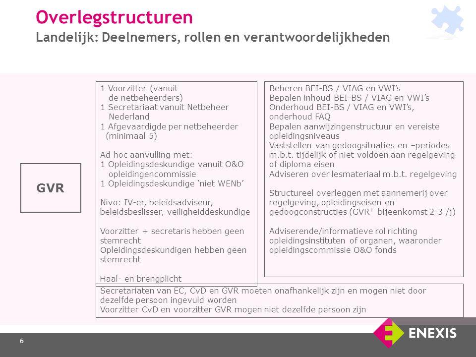 7 CvD 4 Netbeheerders 1 Voorzitter (vanuit netbeheerders) 1 Onafhankelijke secretaris 2 Bouwend Nederland 2 Uneto VNI 2-3 CI Nivo: bedrijfsleider, IV-er, HSE/VMK managers Secretaris heeft geen stemrecht CI heeft adviserende rol (expert), geen stemrecht Beheren en onderhouden uitvoeringsregels PCE en Huishoudelijk reglement CvD Beheren en onderhouden certificatieschema's Eigenaar en beheer itembank theorie/praktijk Bepalen beschikbaarstelling itembank Beoordelen rapportages CI's Audit CI PCE-secretariaat Financieren PCE-activiteiten Instellen en aansturen Werkgroep E Instellen en aansturen Werkgroep G Opdrachten verstrekken aan werkgroepen Communiceren over proces richting Bestuur Communiceren over relevante zaken richting EC en GVR Adviserende/informatieve rol richting exameninstituten en examencommissie O&O fonds Secretariaten van EC, CvD en GVR moeten onafhankelijk zijn en mogen niet door dezelfde persoon ingevuld worden Voorzitter CvD en voorzitter GVR mogen niet dezelfde persoon zijn CI vertegenwoordigt de EC in CvD Bijeenkomst 10 a 12 keer per jaar Na elke bijeenkomst vanuit secretariaat communicatie naar EC Overlegstructuren Landelijk: Deelnemers, rollen en verantwoordelijkheden