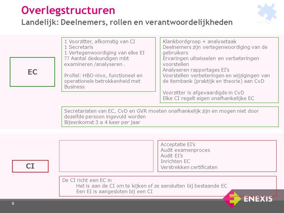 9 Werkgroep CvD E / G 2-4 Inhoudsdeskundigen netbeheerders (E of G) 1-2 Inhoudsdeskundigen Bouwend Nederland / Uneto VNI Nivo: technisch specialist E of G, specialist HSE/VMK op HBO nivo Randvoorwaarden ; geen opleiders als lid.