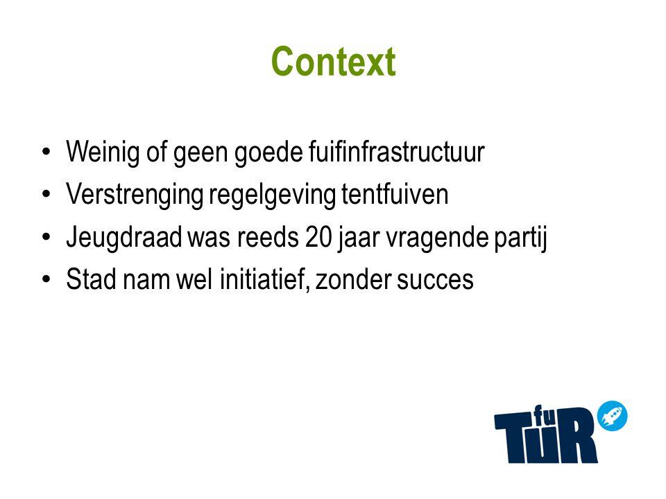 Context Weinig of geen goede fuifinfrastructuur Verstrenging regelgeving tentfuiven Jeugdraad was reeds 20 jaar vragende partij Stad nam wel initiatie