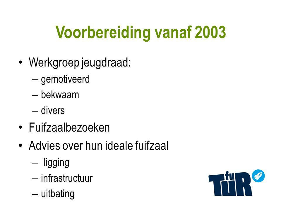 Voorbereiding vanaf 2003 Werkgroep jeugdraad: – gemotiveerd – bekwaam – divers Fuifzaalbezoeken Advies over hun ideale fuifzaal – ligging – infrastructuur – uitbating