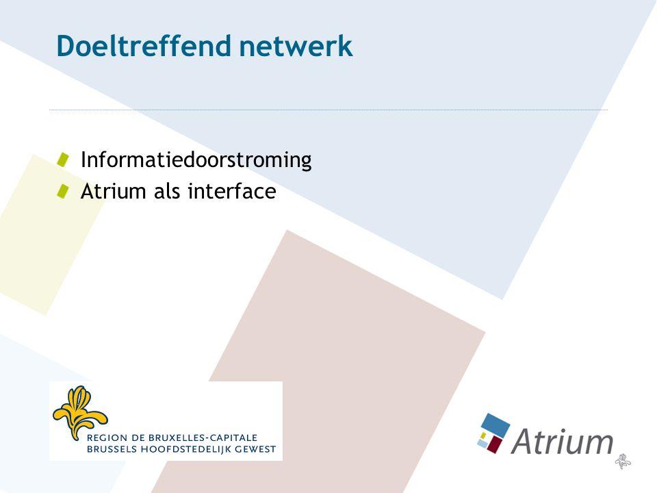 Doeltreffend netwerk Informatiedoorstroming Atrium als interface