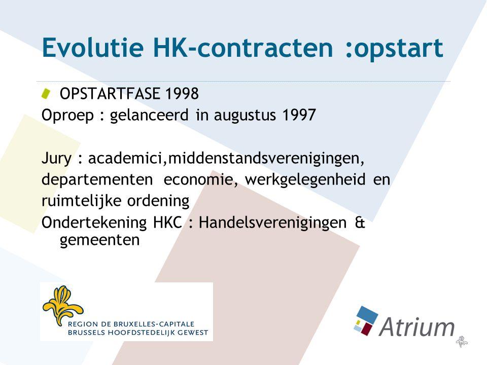 Evolutie HK-contracten :opstart OPSTARTFASE 1998 Oproep : gelanceerd in augustus 1997 Jury : academici,middenstandsverenigingen, departementen economie, werkgelegenheid en ruimtelijke ordening Ondertekening HKC : Handelsverenigingen & gemeenten