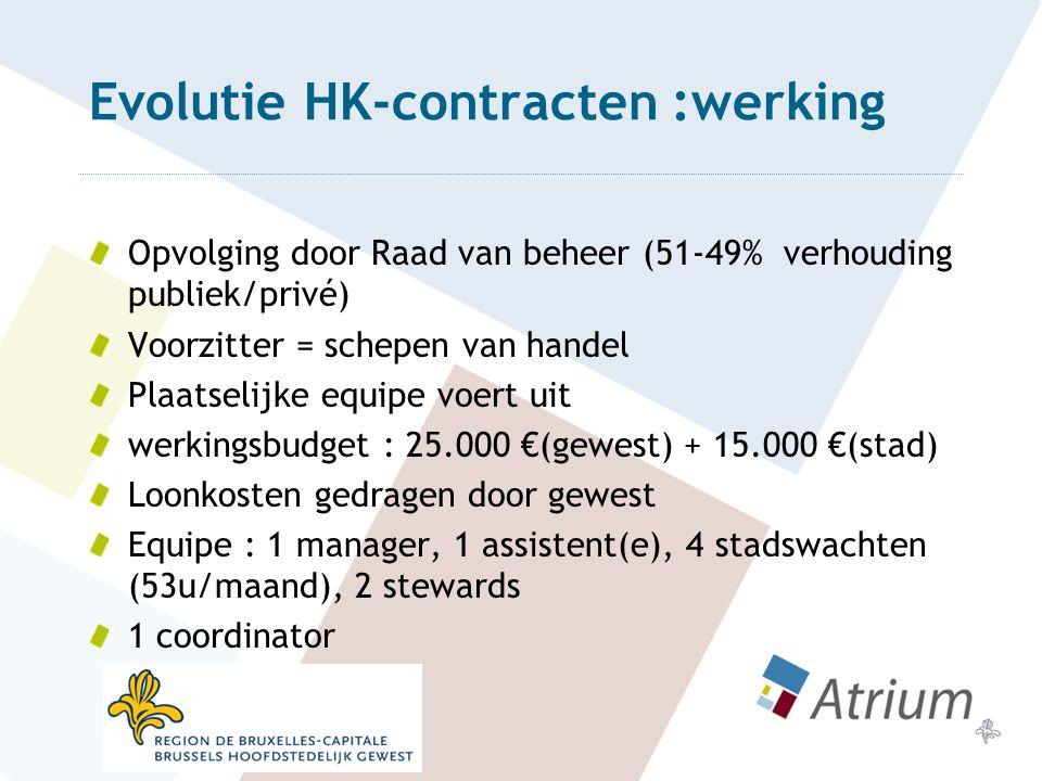 Evolutie HK-contracten :werking Opvolging door Raad van beheer (51-49% verhouding publiek/privé) Voorzitter = schepen van handel Plaatselijke equipe v