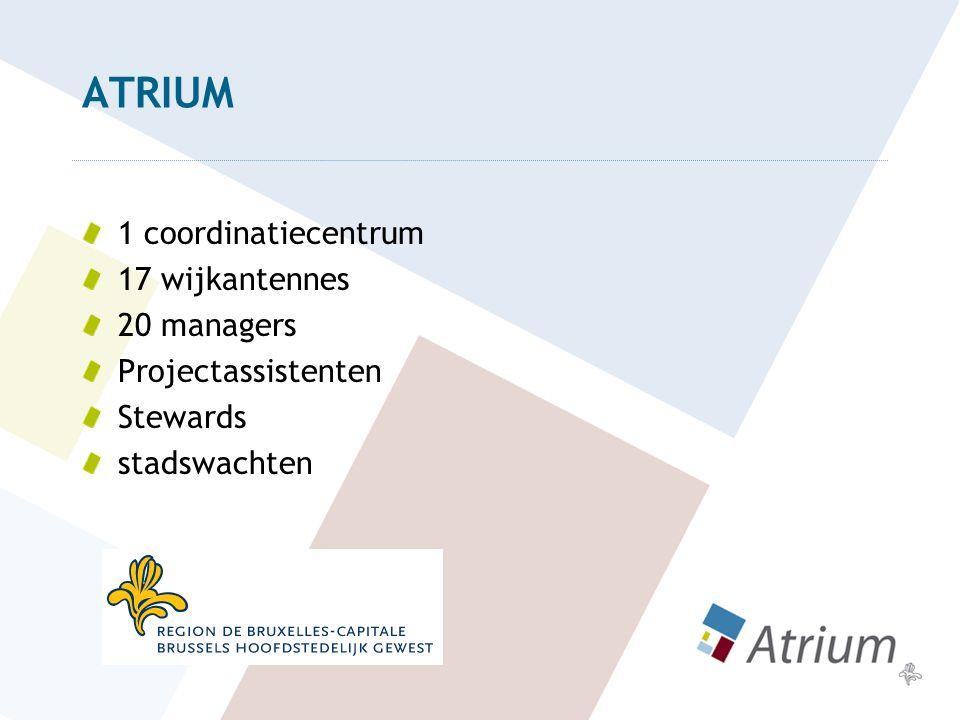 ATRIUM 1 coordinatiecentrum 17 wijkantennes 20 managers Projectassistenten Stewards stadswachten