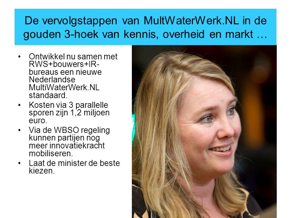 De vervolgstappen van MultWaterWerk.NL in de gouden 3-hoek van kennis, overheid en markt … Ontwikkel nu samen met RWS+bouwers+IR- bureaus een nieuwe N