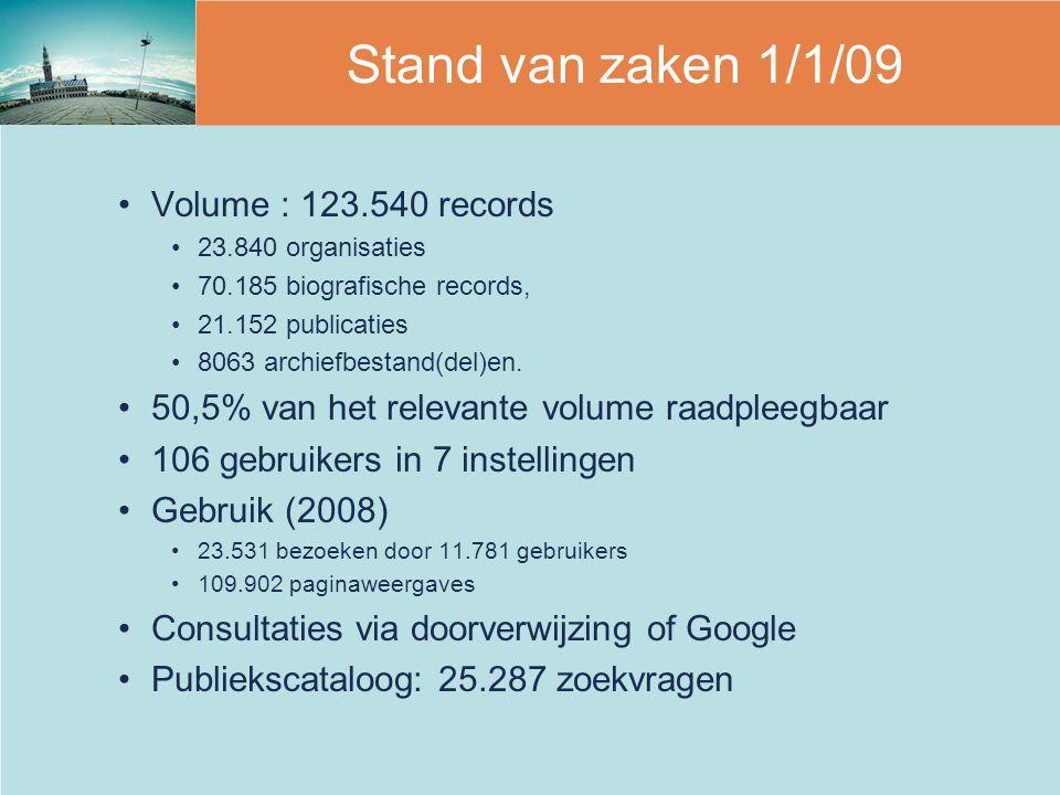 Volume : 123.540 records 23.840 organisaties 70.185 biografische records, 21.152 publicaties 8063 archiefbestand(del)en. 50,5% van het relevante volum