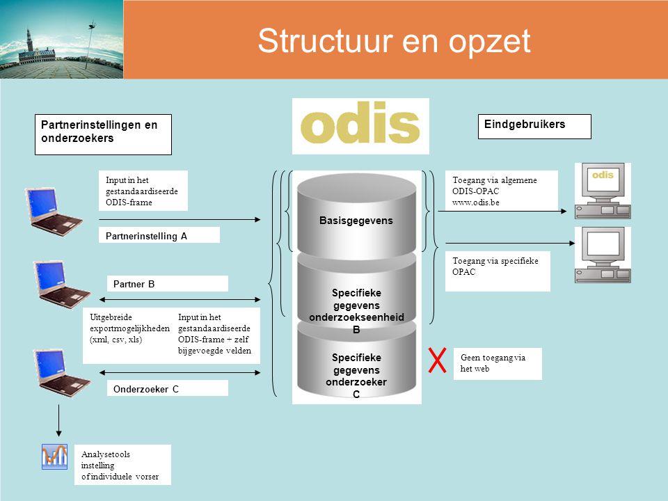 Partnerinstellingen en onderzoekers Input in het gestandaardiseerde ODIS-frame Eindgebruikers www.odis.be Toegang via algemene ODIS-OPAC www.odis.be Toegang via specifieke OPAC Basisgegevens Specifieke gegevens onderzoekseenheid B Specifieke gegevens onderzoeker C Geen toegang via het web Partnerinstelling A Onderzoeker C Partner B Uitgebreide exportmogelijkheden (xml, csv, xls) Input in het gestandaardiseerde ODIS-frame + zelf bijgevoegde velden Analysetools instelling of individuele vorser Structuur en opzet