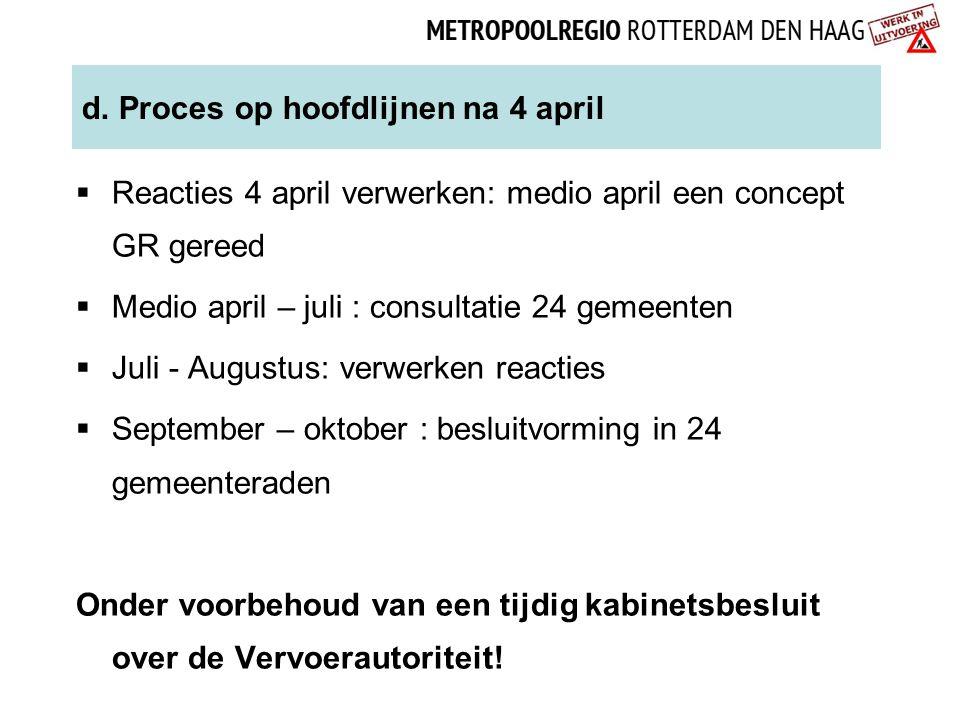 d. Proces op hoofdlijnen na 4 april  Reacties 4 april verwerken: medio april een concept GR gereed  Medio april – juli : consultatie 24 gemeenten 