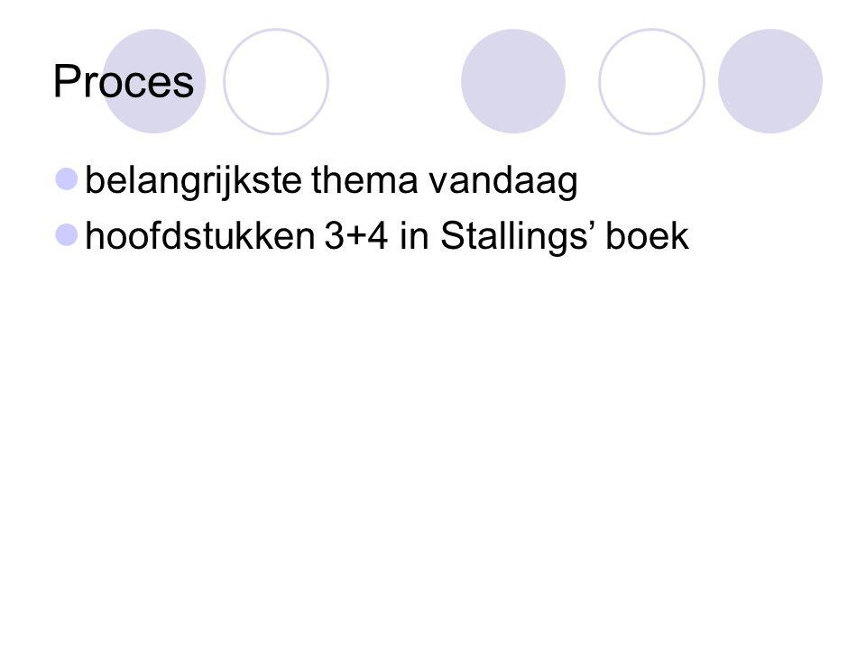 Proces belangrijkste thema vandaag hoofdstukken 3+4 in Stallings' boek