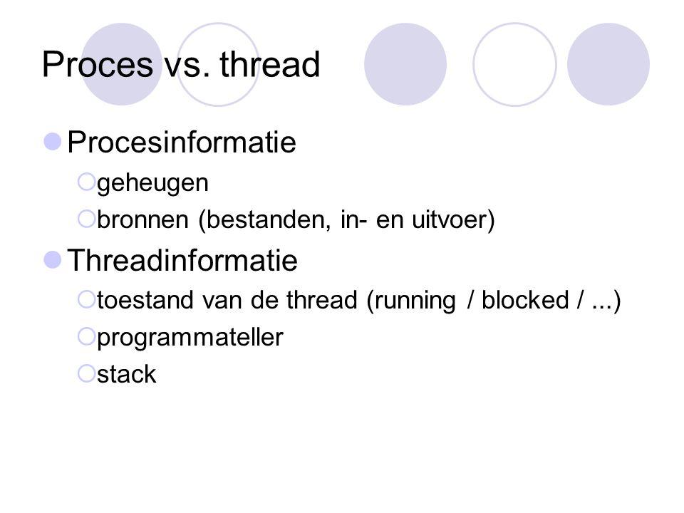 Procesinformatie  geheugen  bronnen (bestanden, in- en uitvoer) Threadinformatie  toestand van de thread (running / blocked /...)  programmateller  stack