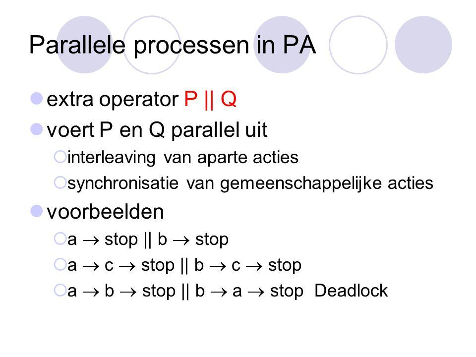 Parallele processen in PA extra operator P || Q voert P en Q parallel uit  interleaving van aparte acties  synchronisatie van gemeenschappelijke acties voorbeelden  a  stop || b  stop  a  c  stop || b  c  stop  a  b  stop || b  a  stopDeadlock