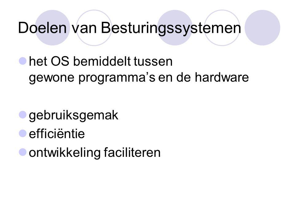 Doelen van Besturingssystemen het OS bemiddelt tussen gewone programma's en de hardware gebruiksgemak efficiëntie ontwikkeling faciliteren