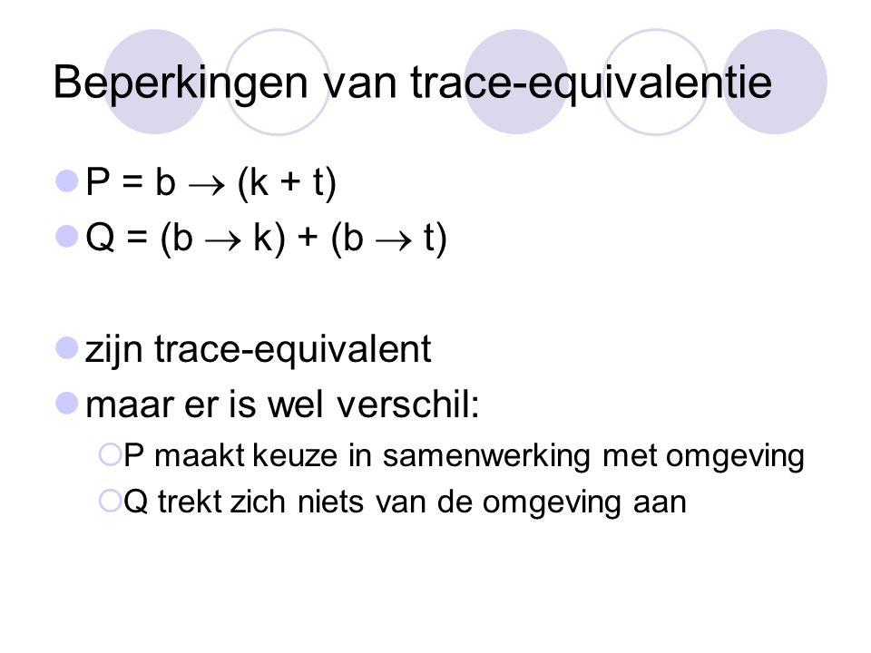 Beperkingen van trace-equivalentie P = b  (k + t) Q = (b  k) + (b  t) zijn trace-equivalent maar er is wel verschil:  P maakt keuze in samenwerking met omgeving  Q trekt zich niets van de omgeving aan