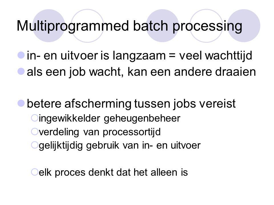 Multiprogrammed batch processing in- en uitvoer is langzaam = veel wachttijd als een job wacht, kan een andere draaien betere afscherming tussen jobs vereist  ingewikkelder geheugenbeheer  verdeling van processortijd  gelijktijdig gebruik van in- en uitvoer  elk proces denkt dat het alleen is