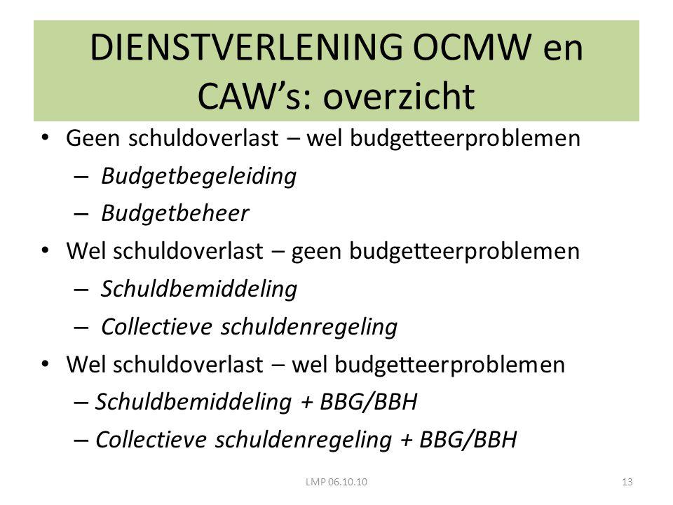LMP 06.10.1013 DIENSTVERLENING OCMW en CAW's: overzicht Geen schuldoverlast – wel budgetteerproblemen – Budgetbegeleiding – Budgetbeheer Wel schuldove