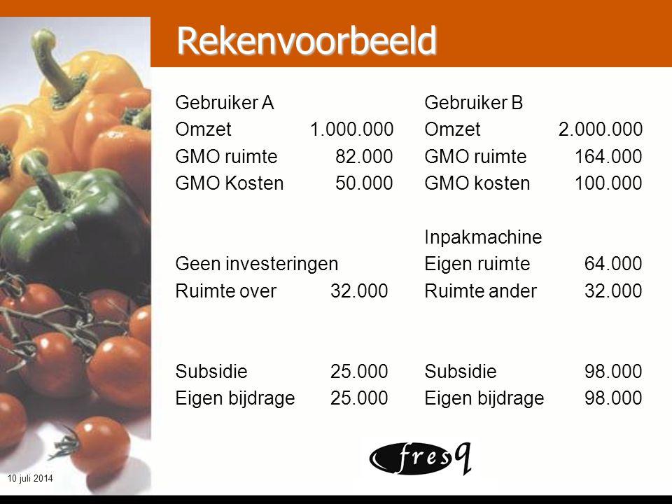t h e q u a l i t y m a k e r s 10 juli 2014 Gebruiker A Omzet 1.000.000 GMO ruimte 82.000 GMO Kosten 50.000 Geen investeringen Ruimte over 32.000 Subsidie 25.000 Eigen bijdrage 25.000 Gebruiker B Omzet2.000.000 GMO ruimte 164.000 GMO kosten 100.000 Inpakmachine Eigen ruimte 64.000 Ruimte ander 32.000 Subsidie 98.000 Eigen bijdrage 98.000 Rekenvoorbeeld